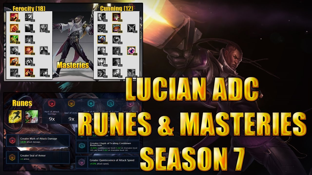 Lucian Guide :: League of Legends Lucian Strategy Build ...
