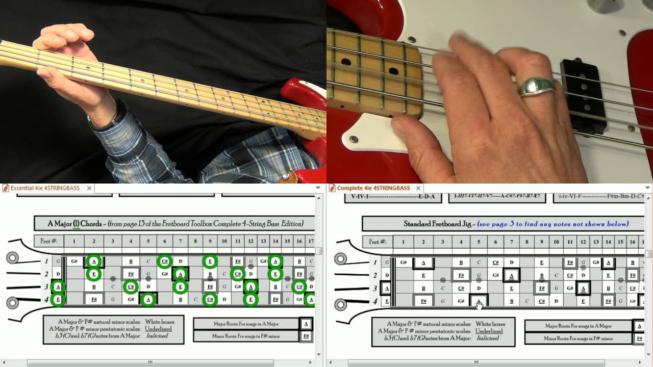 Simple Bass Lines For Some A Major Chord Progressions Youtube