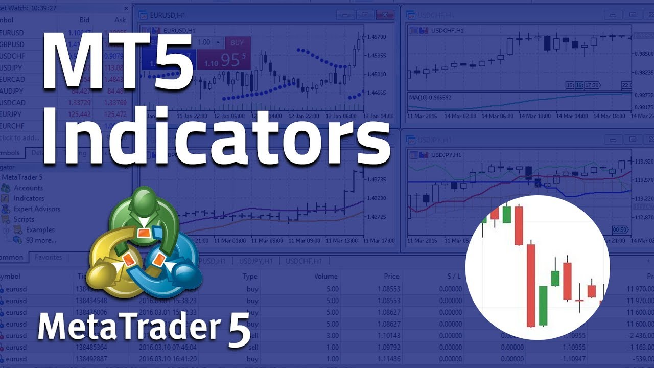 Using Indicators On Metatrader 5 Youtube