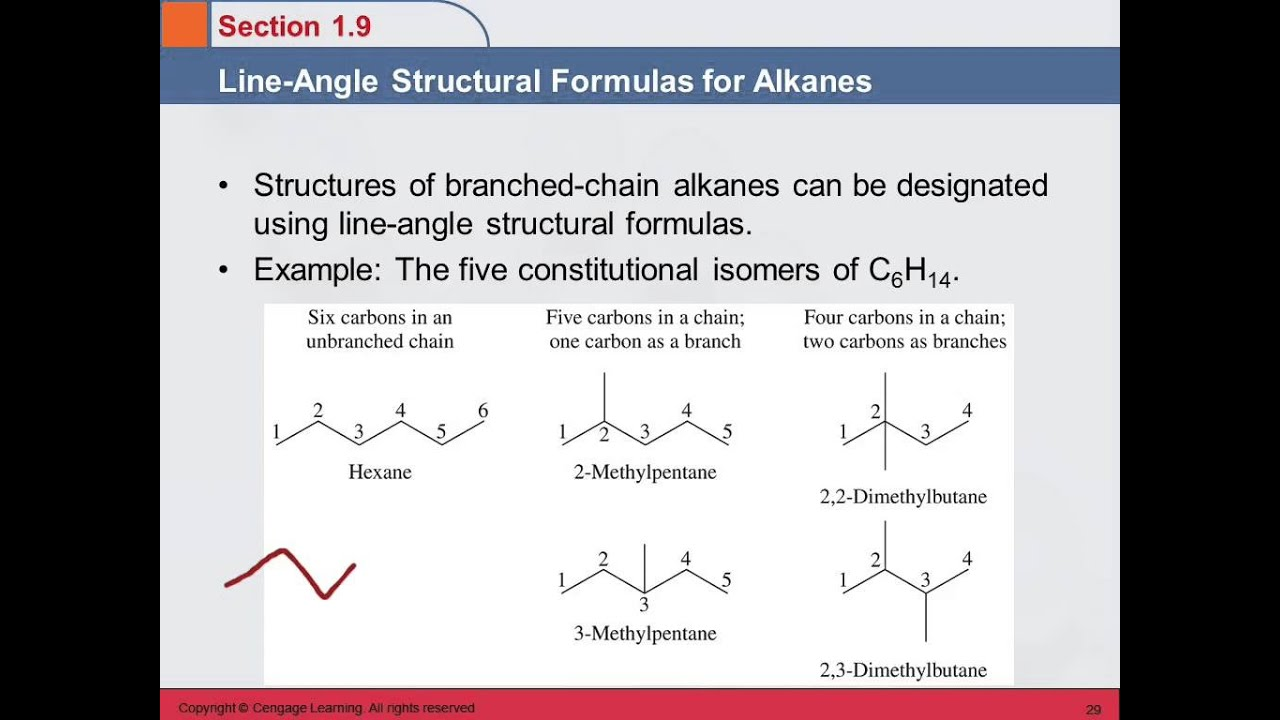 how to find structural formula