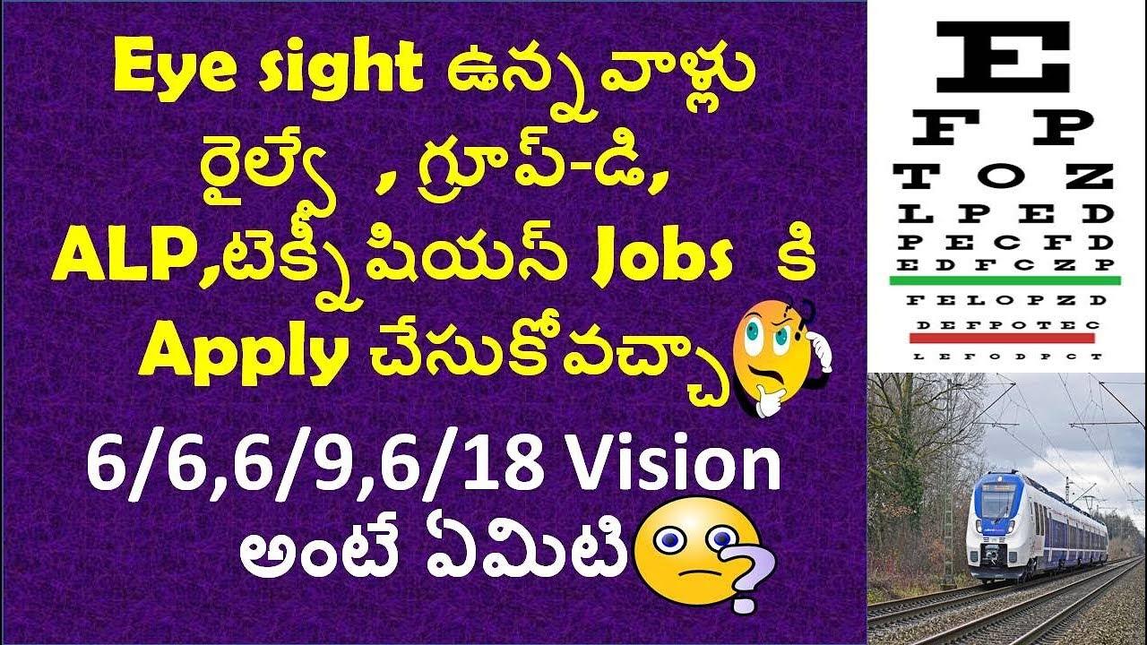Eyes vision: Eye Vision 66 Means In Hindi