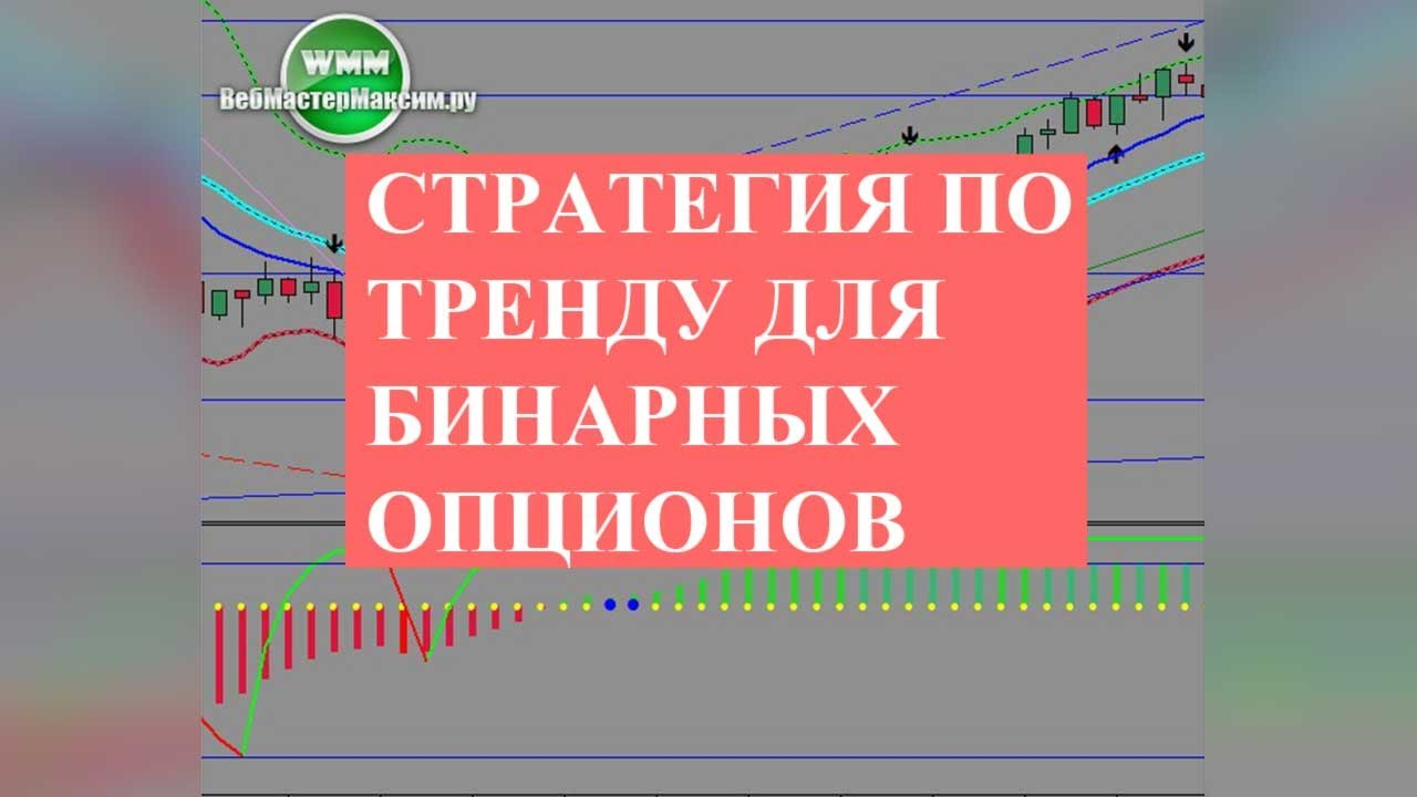 Индикаторы для бинарных опционов thinkorswim скачать-16