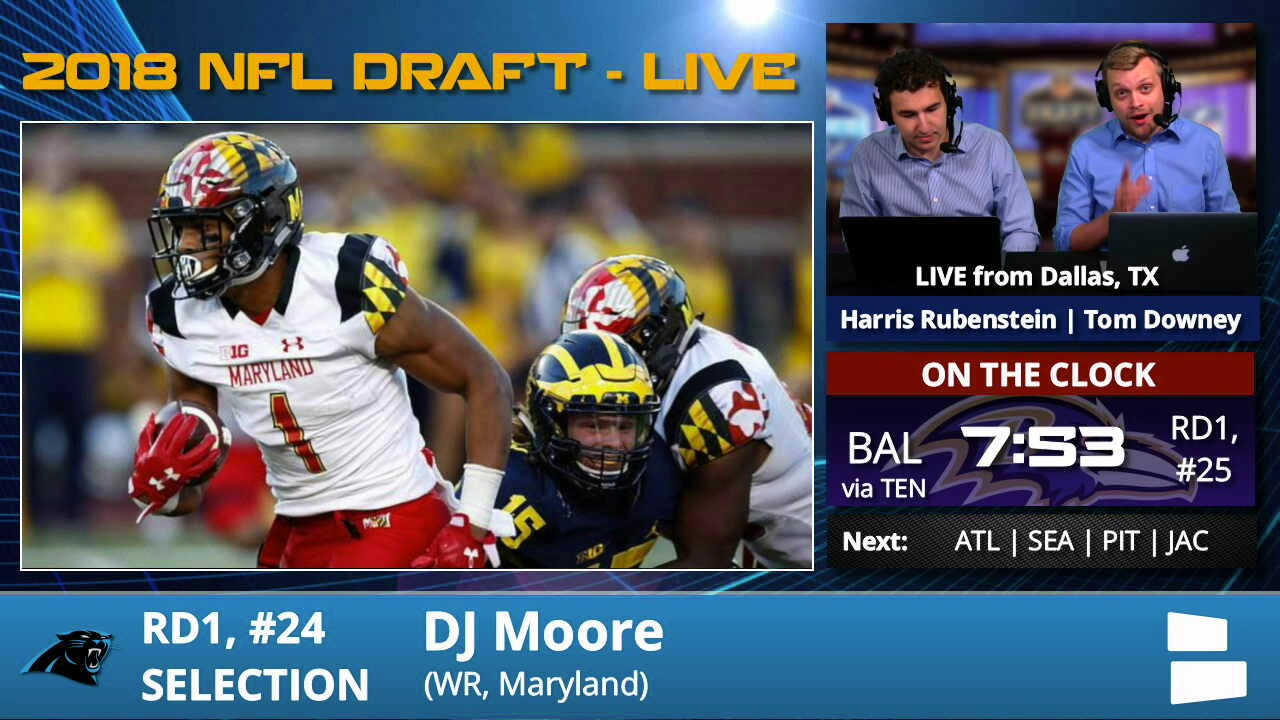 88f35a5ca Carolina Panthers Select WR D.J. Moore From Maryland With Pick  24 In 1st  Round Of 2018 NFL Draft