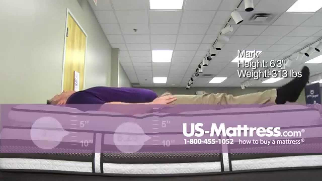 Serta Iseries Profiles Honoree Super Pillow Top Comfort Depth With Mark