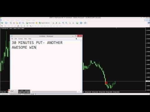 100% Non Repainting Forex Indicator- 90% Signal Accuracy