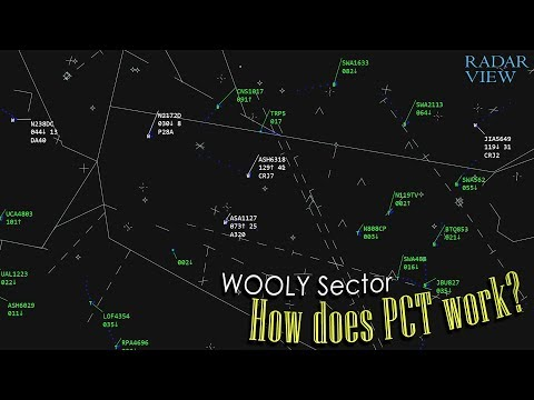 How does Potomac Tracon work? | WOOLY Sector