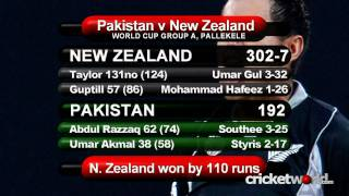 Cricket World® TV - World Cup 2011 Update - Taylor Century Sets Up New Zealand Win Over Pakistan
