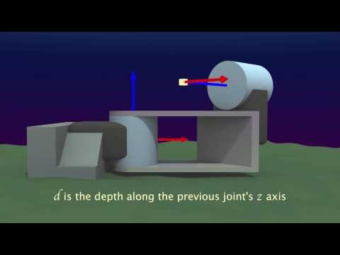 Denavit-hartenberg Reference Frame Layout