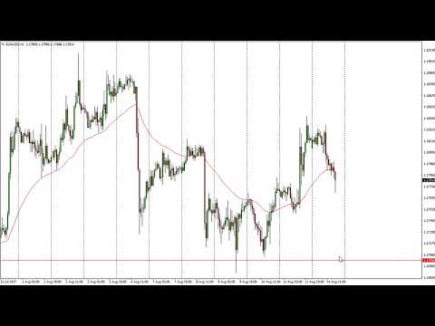 EUR/USD Technical Analysis for August 15, 2017 by FXEmpire.com