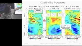 COP-20: EN…SO? The Significance of El Niño and Its Impacts
