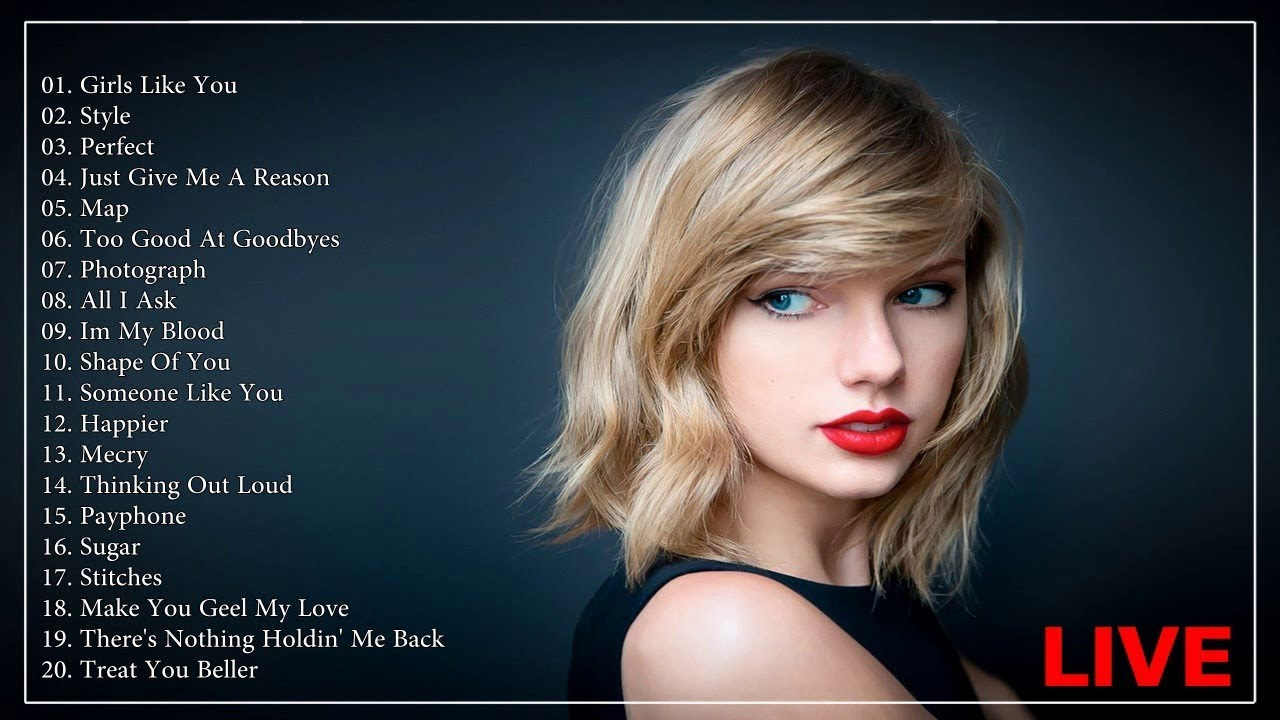 Pop Song 2019 Hits - Maroon 5, Taylor Swift, Ed Sheeran, Adele, Shawn Mendes, Charlie Puth LIVE 24/7