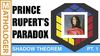 The cube shadow theorem (pt.1): Prince Rupert