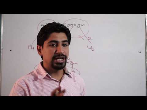 conversion of units from one system to other(dimensional analysis);DR.AMAN SEHGAL