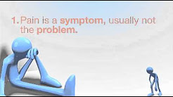 The # 1 Wausau Wisconsin Chiropractic Clinic : Eliminate Your Back Pain Neck Pain and Migraines