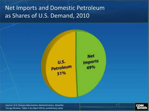 AAEE Webinar 09/27/2012 U.S. Clean Energy Challenges Focus on Hydraulic Fracturing
