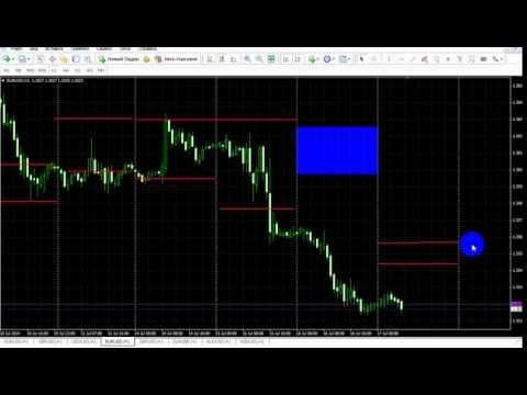 Форекс как торговать советником видео филиппов на рынке форекс