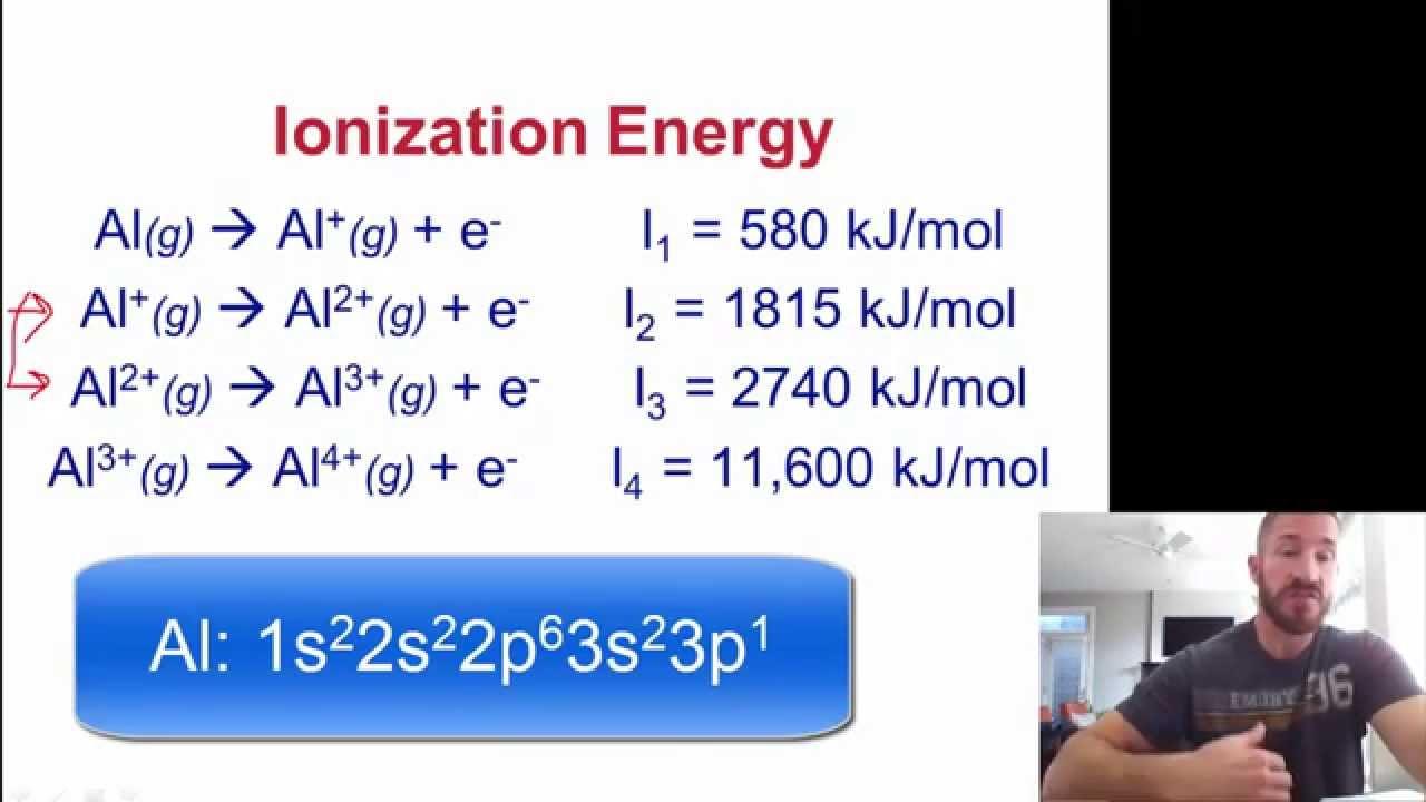 Ionization Energy  Electron Affinity