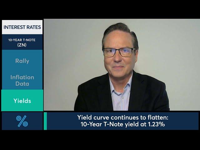 July 30 Bonds Commentary: Dan Deming