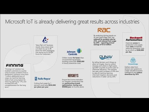 Overview of how Azure can help with your IoT solution - BRK4025