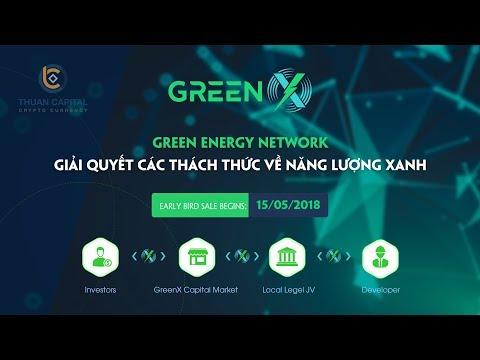 Phân tích GreenX ICO