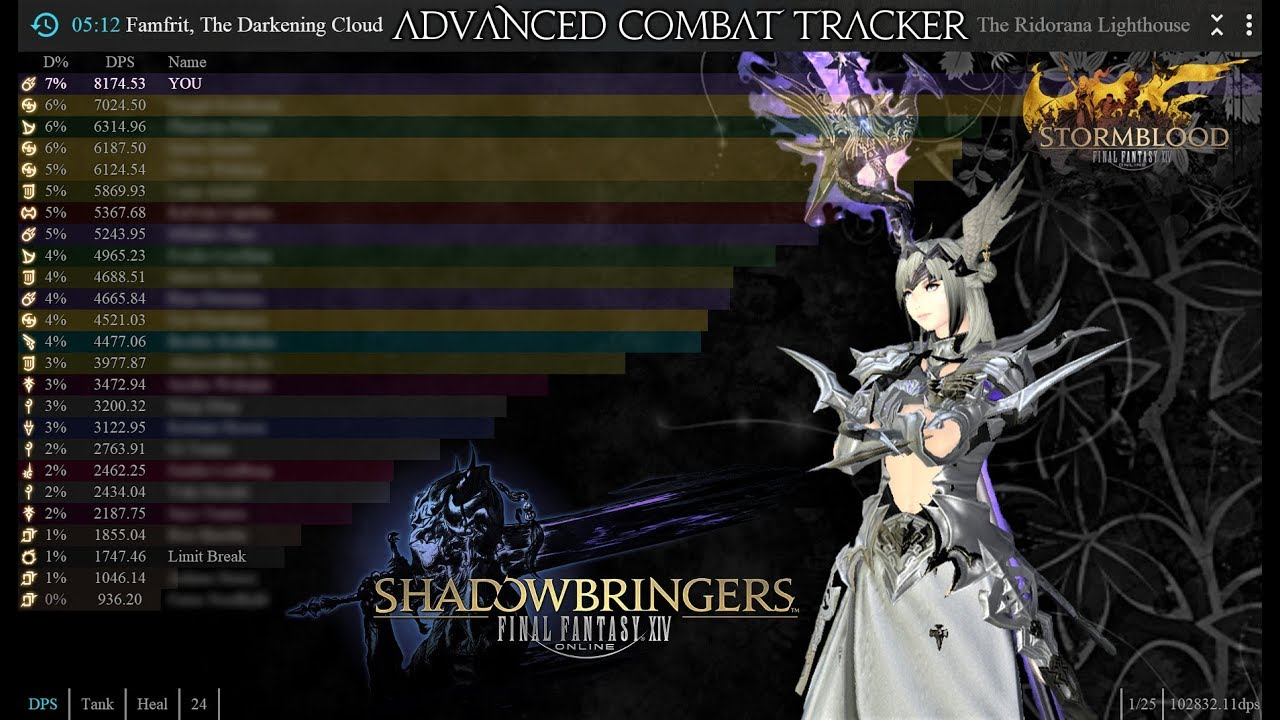 FFXIV - DPS/Damage meter - and how to use it (Advanced Combat Tracker Guide)