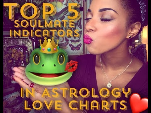 TOP 5 SOULMATE INDICATORS IN LOVE ASTROLOGY CHARTS || BEHATILIFE