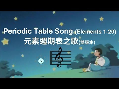 [有人唱啦]-元素週期表之歌-periodic-table-song-(first-20-elements)