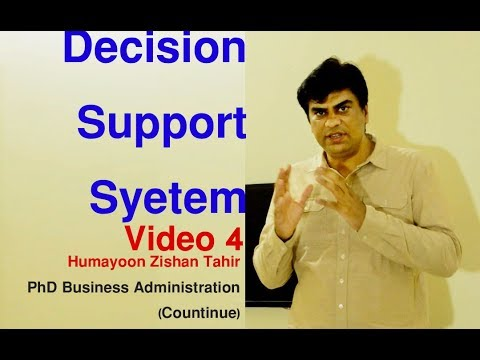 Decision Support System Executive IS TPS Video 4(Quick Review) Hindi  हिंदी Urdu With Examples