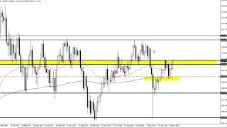 USD/JPY Technical Analysis for the week of April 15, 2019 by FXEmpire.com