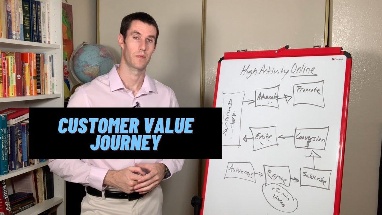 Customer Value Journey Walkthrough