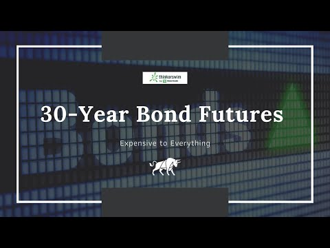 Trading 30 Year Treasury Bond Futures Today [FED offers $20 billion in NEW 20-year bonds]