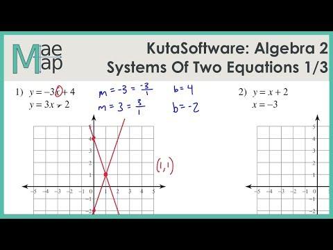 Kutasoftware Algebra 2 Basic Matrix Operations Youtube