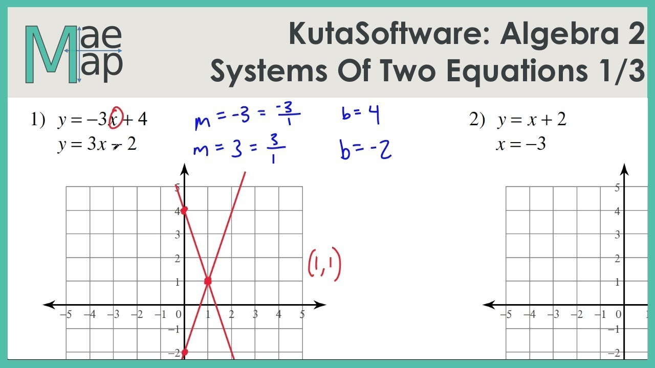 Kuta Algebra 2 Systems Of Two Equations Part 1