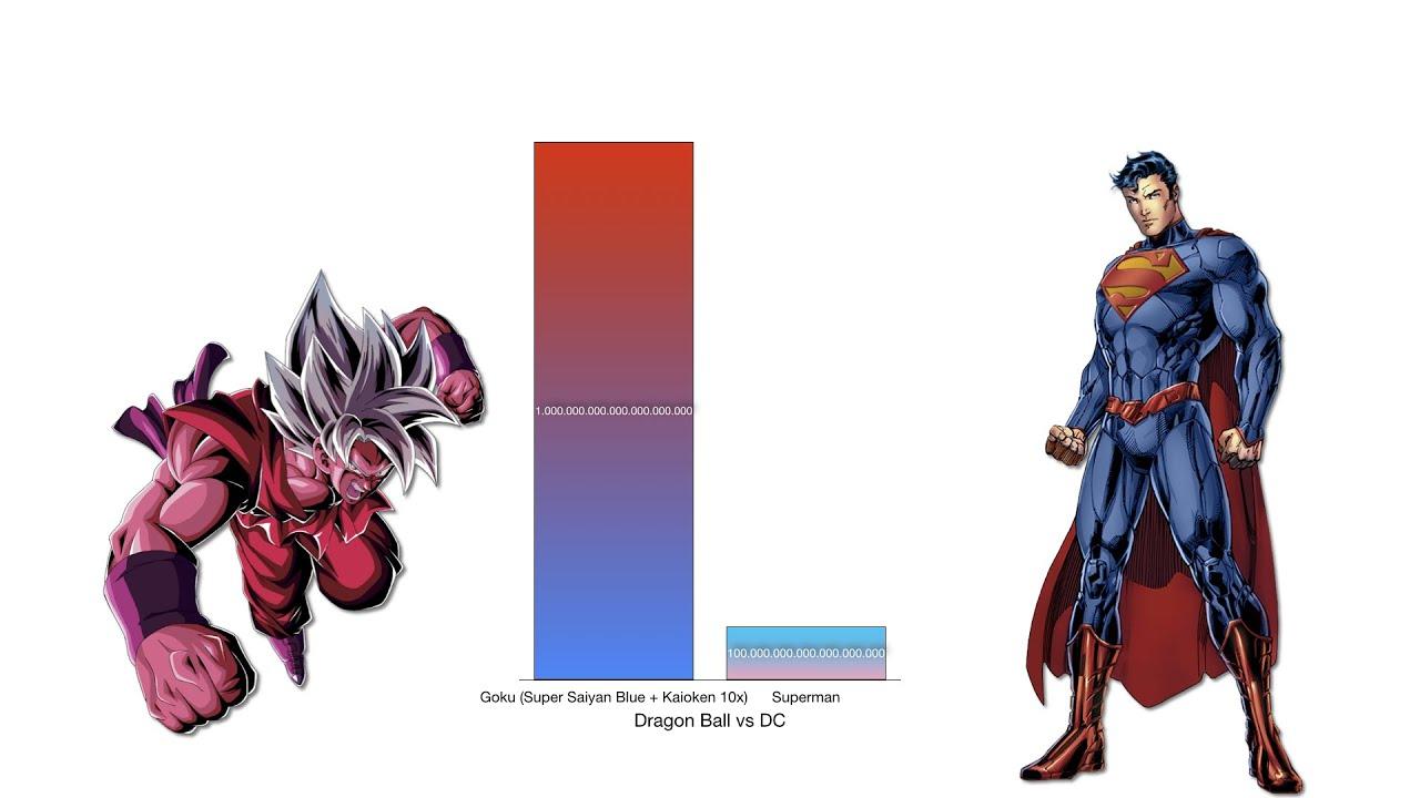 Download Dragon Ball vs DC - Power Levels Comparison
