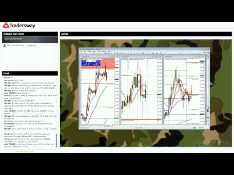 forex-trading-strategy-session:-mt4-tips,-tricks-&-trader-tutorial