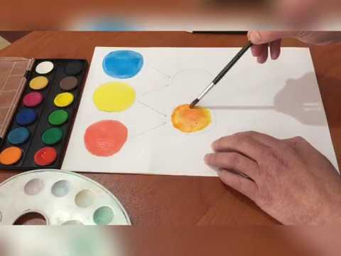 Ana- Ara Renkler