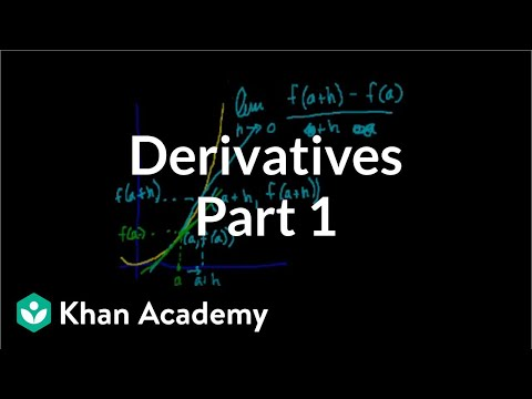Calculus: Derivatives 1 | Taking derivatives | Differential