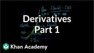 Download lagu Calculus: Derivatives 1 | Taking derivatives | Differential Calculus | Khan Academy