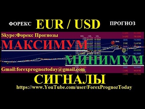 EUR USD Форекс Прогноз МАКСИМУМ или МИНИМУМ по евро доллару Forex Forecas EUR USD