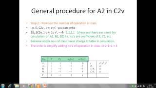inorganic chemistry and  symmetry  reducible to  irreducible representation part 1