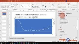 Практика 5.1 Добавление диаграммы на слайд презентации