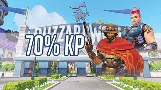 Overwatch - Kabaji Insane Tapping as McCree 70% Kill Participation
