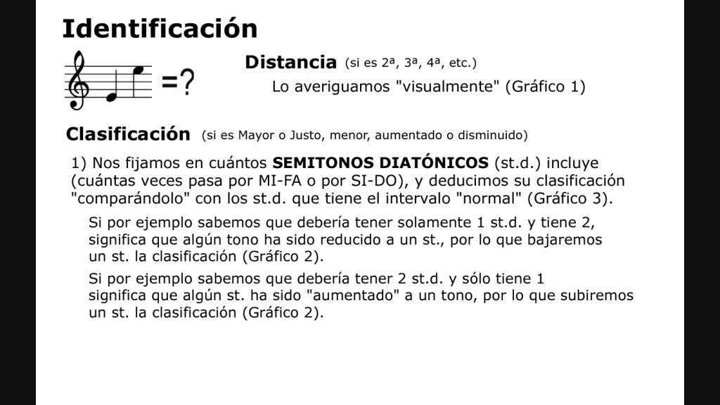 Intervalos (Música). Identificación y Construcción. Método de los semitonos diatónicos.