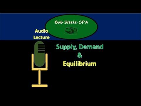 EA300.10 Supply, Demand, & Equilibrium