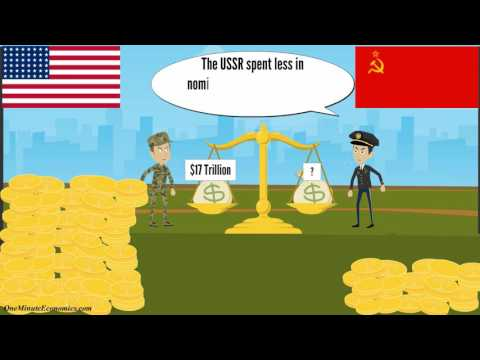 The Cold War Explained From Beginning to End in One Minute: Causes/Effects, Timeline and Outcome