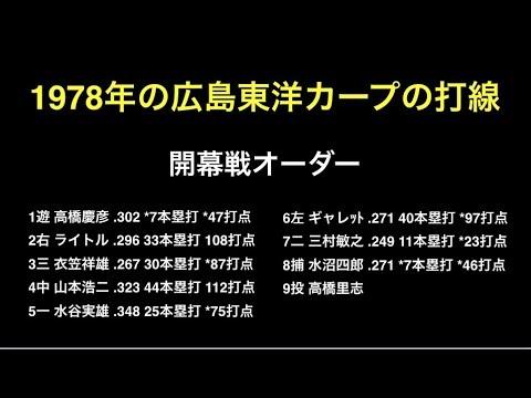 1978年の広島東洋カープの打線 ...