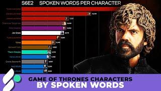 Baixar Game of Thrones Characters by Spoken Words 2011-2019