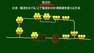 電気@21~内部抵抗、電流計と電圧計の仕組み~(高校物理)