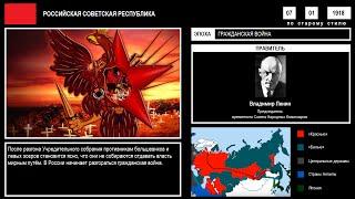 История России. Хронология (1918 - 1919)