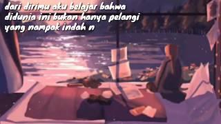 Gambar cover Story wa animasi keren - indahnya cinta    YOWISBEN-GANDOLANE ATI